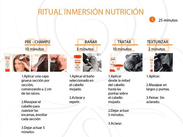 Kérastase Immersion Nutritive 200ml